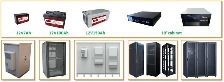 Cebu Solar LiFepo 4 Batteries and Battery Cabinet's